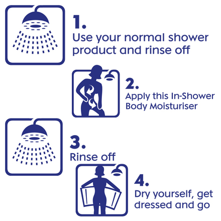 NIVEA-IN-Shower-Body-Moisturiser-Steps