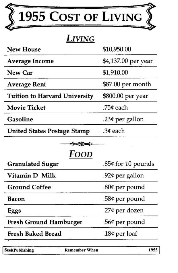 Cost of Living.